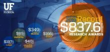 UF achieves a funding record